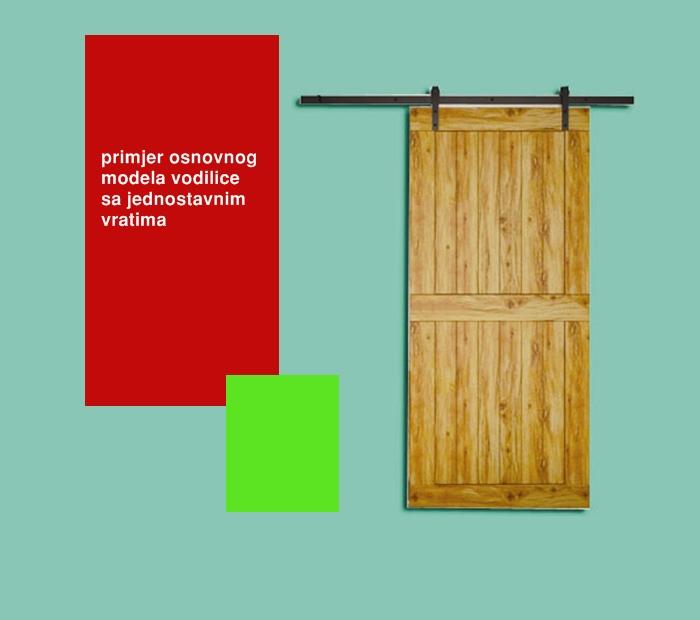 alt=vodilice klizna vrata